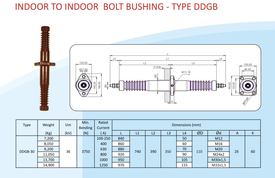 Indoor to Indoor Bolt Bushings